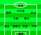 ワールドカップ アジア最終予選 オーストラリア-日本 2009年6月17日 スタメン