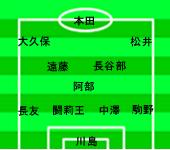 ワールドカップ2010 グループE 日本-デンマーク スタメン