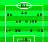 キリンチャレンジカップ 日本-パラグアイ 2010年9月4日 スタメン