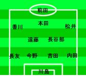 アジアカップ2011 シリア-日本 2011年1月13日 スタメン