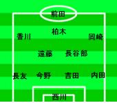 アジアカップ2007 サウジアラビア-日本 2011年1月17日 スタメン