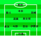 アジアカップ 準々決勝 カタール-日本 2011年1月21日 スタメン