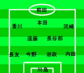 アジアカップ2011 準決勝 韓国-日本 2011年1月25日 スタメン