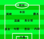 アジアカップ2011決勝 オーストラリア-日本 スタメン