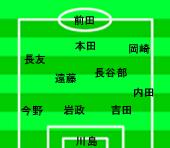 アジアカップ2011決勝 オーストラリア-日本 フォーメーション
