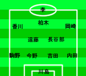 ワールドカップ アジア3次予選 日本-北朝鮮 2011年9月2日 スタメン