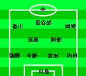 ワールドカップ2014 アジア3次予選 ウズベキスタン-日本 2011年9月6日 スタメン