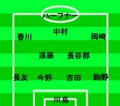 ワールドカップ2014アジア3次予選 日本-タジキスタン スタメン