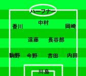 ワールドカップ2014アジア3次予選 タジキスタン-日本 スタメン