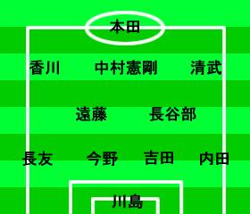 国際親善試合 ブラジル-日本 2012年10月16日 スタメン